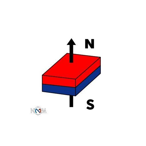 Neodimium téglatest mágnes 10x5x8 mm N48
